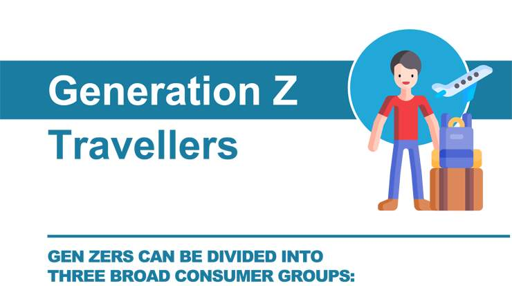 Generation Z: Shaping the Future of Travel in Europe